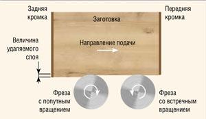 Прифуговка-1